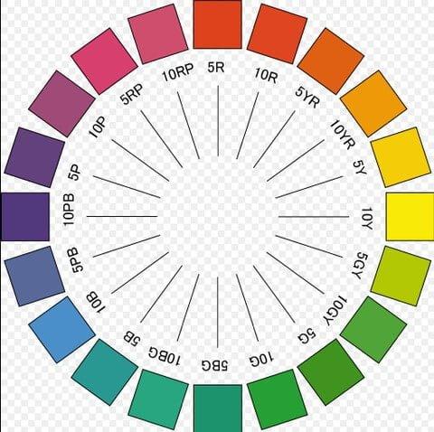 色コントラスト表